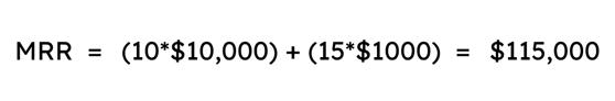 B2B SaaS MRR Calculation