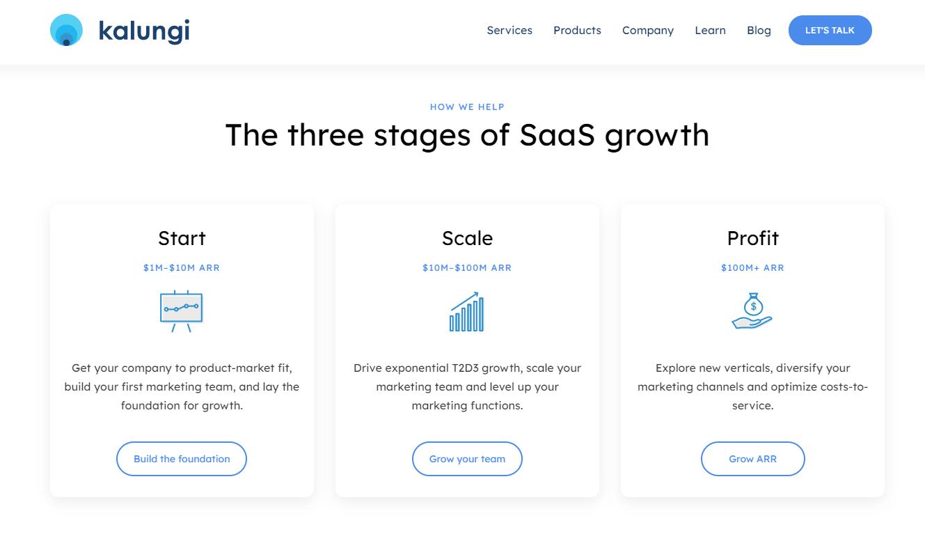 Kalungi SaaS value based pricing example-min