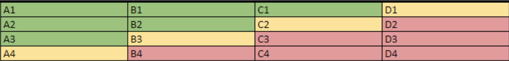 abm lead grading 3