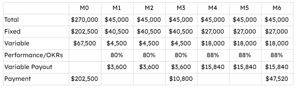 marketing-performance-based-pay
