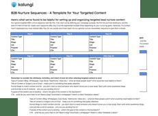 b2b nurture content planning template