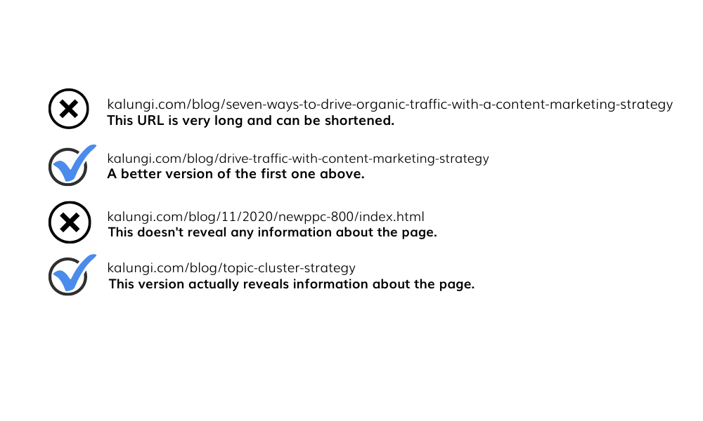 on page seo URLs