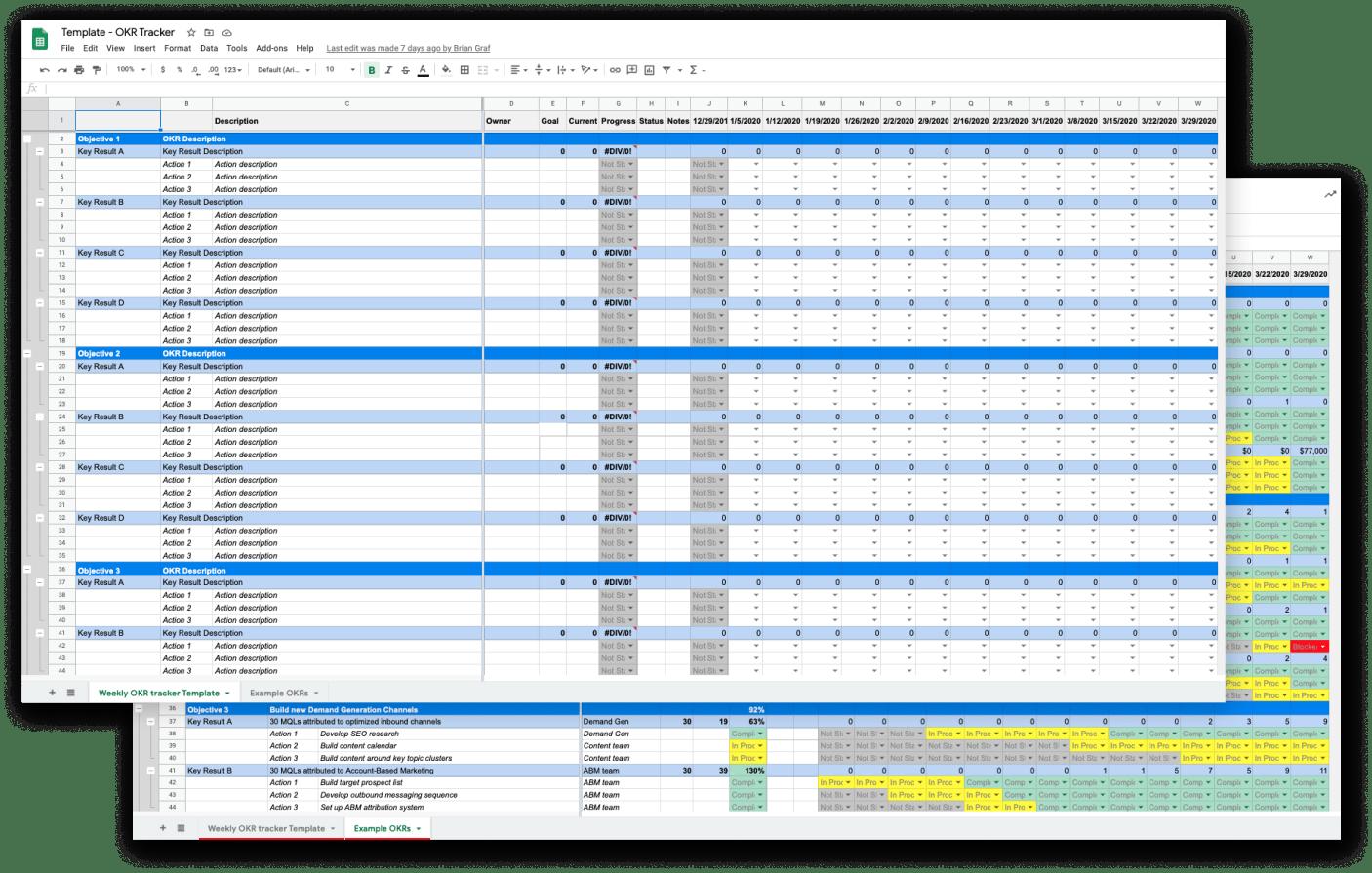 B2B SaaS OKR tracker template
