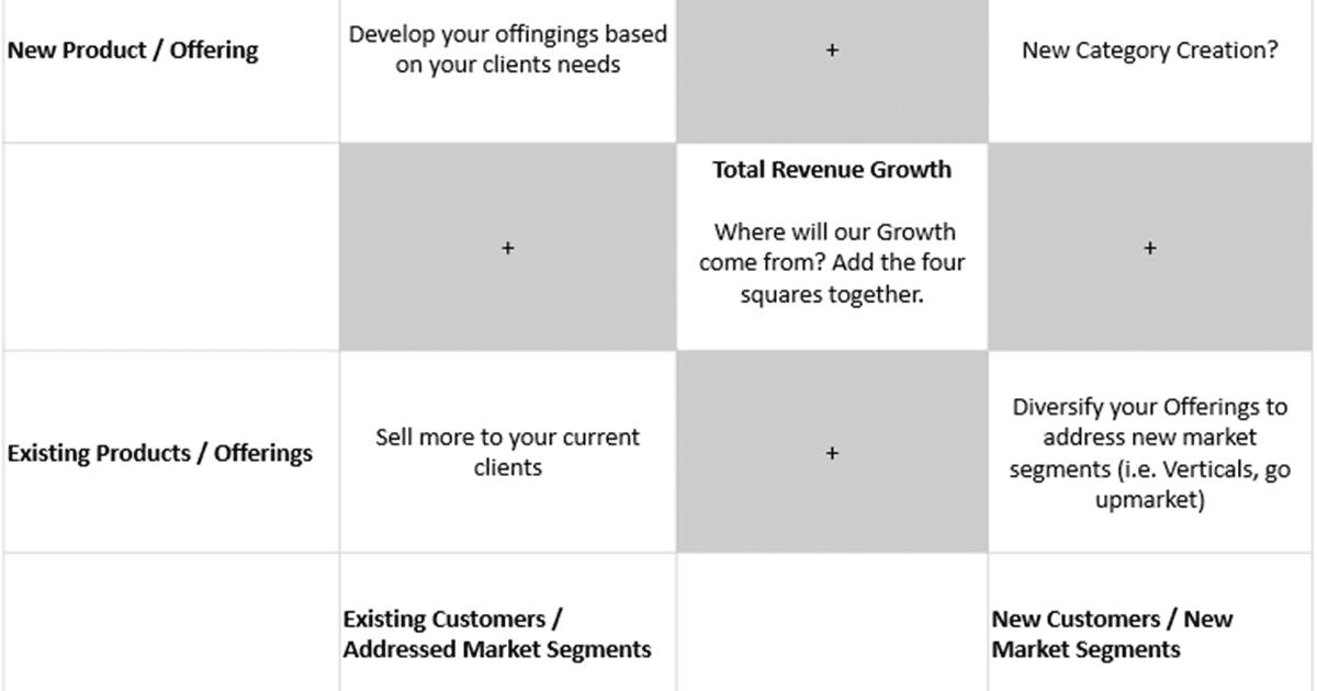 growth-plan-saas