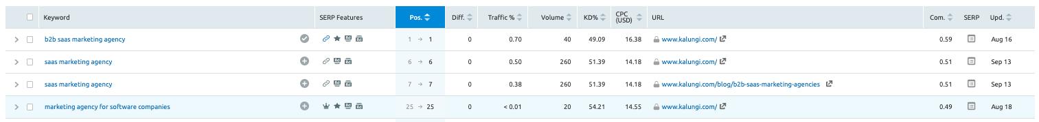 example marketing audit report