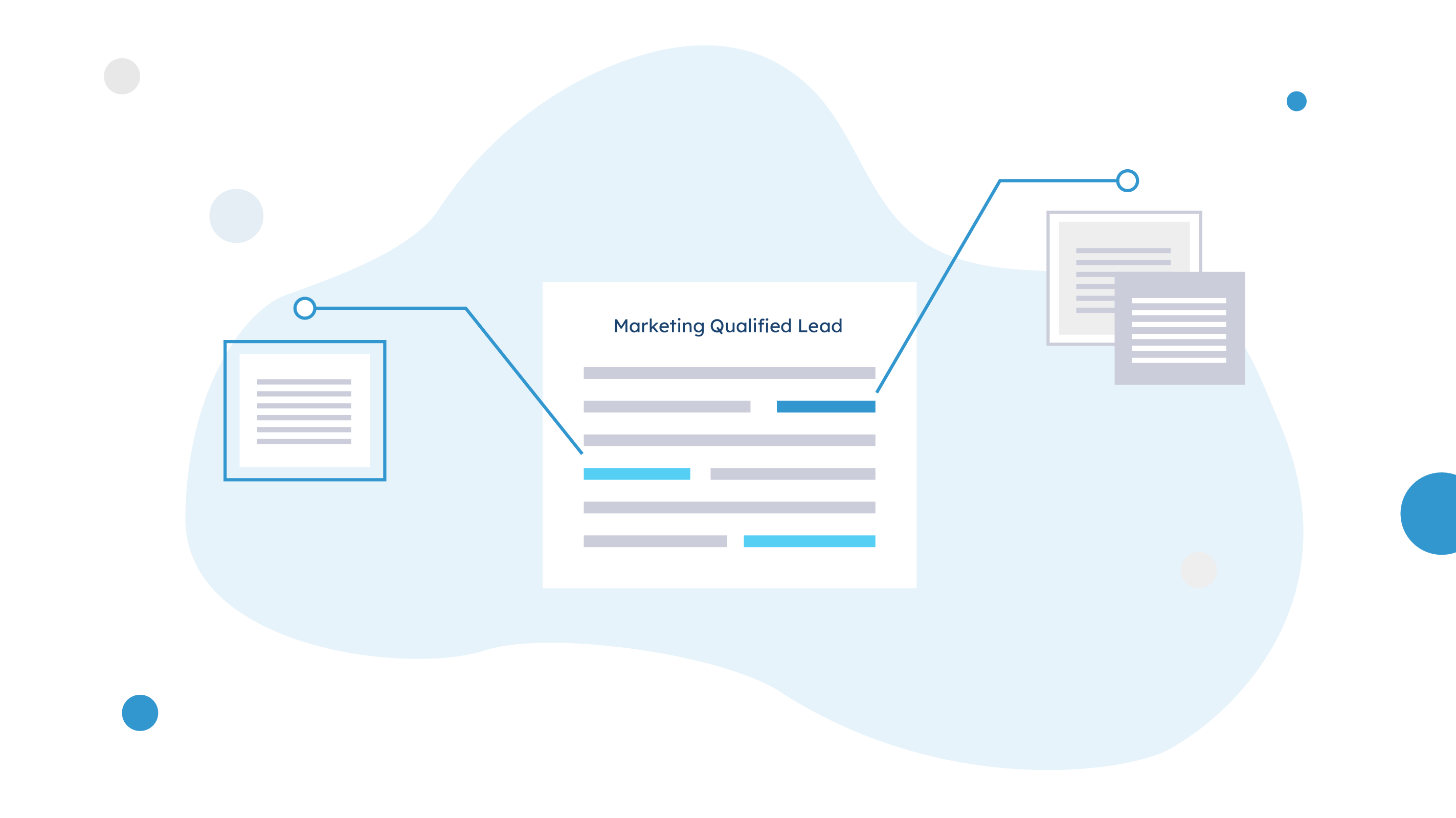 How to define Marketing Qualified Leads for B2B SaaS companies