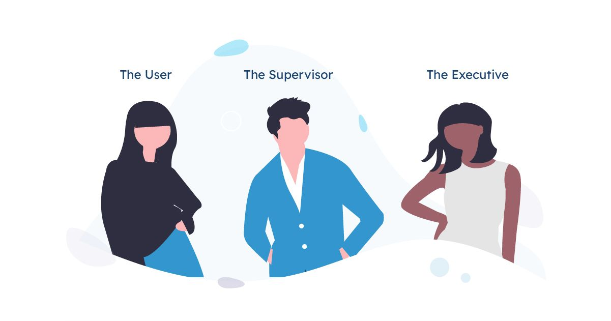 saas buyer personas