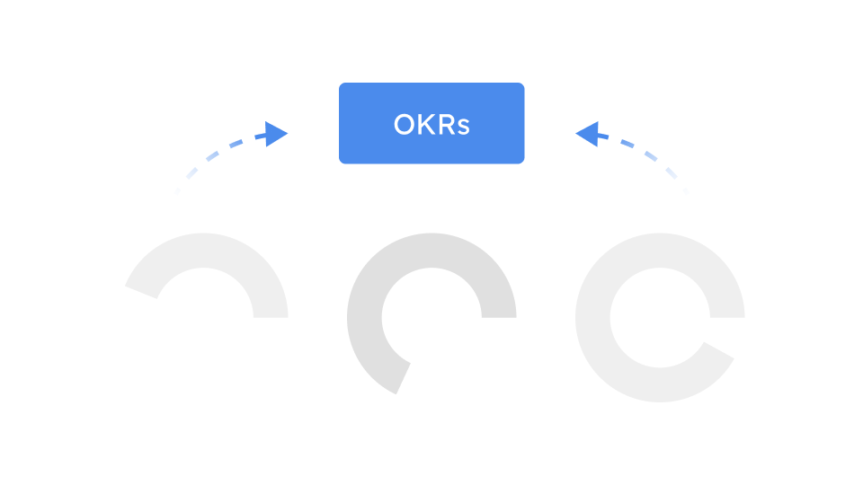 okr tools for marketing leaders