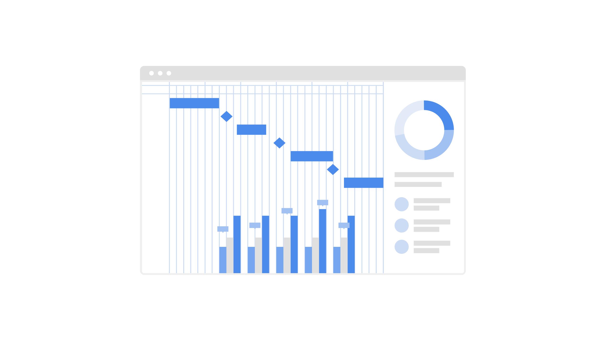organizing SaaS marketing with Gantt charts