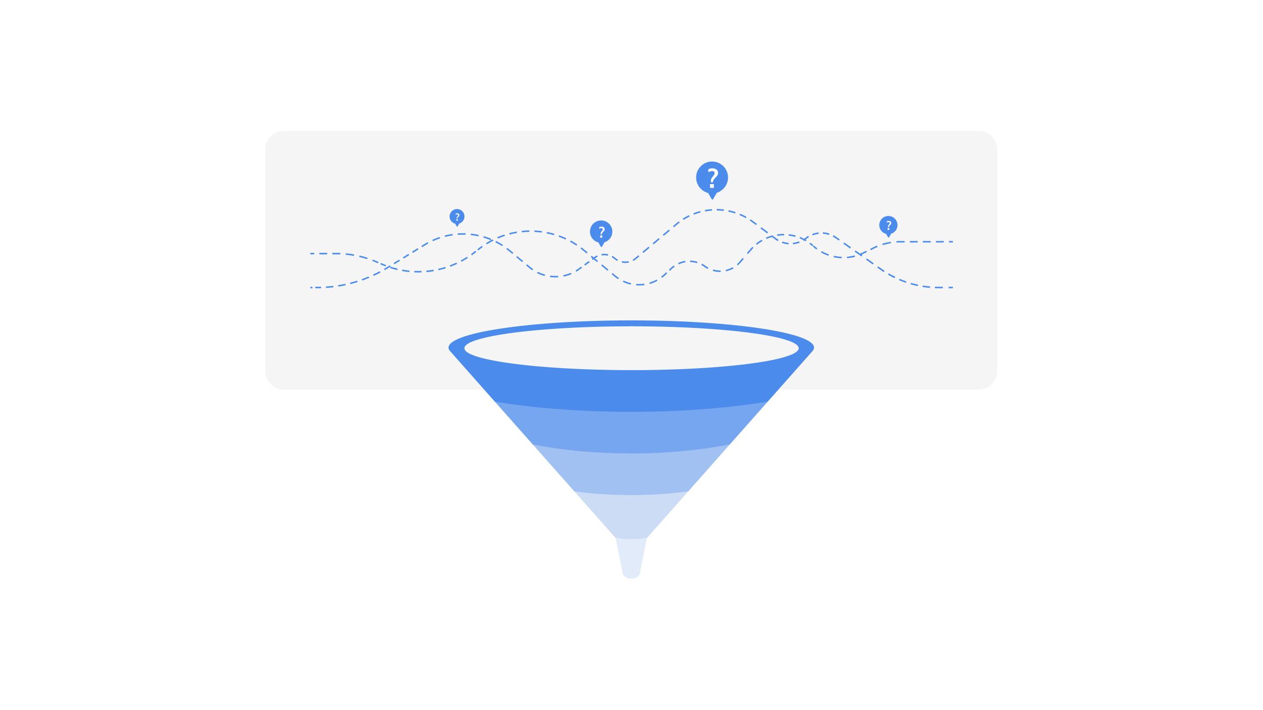 saas funnel value prediction for start ups